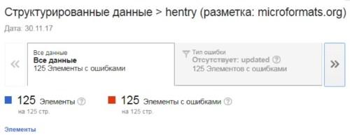 """""""Отсутствует: author"""". Устранение ошибок"""